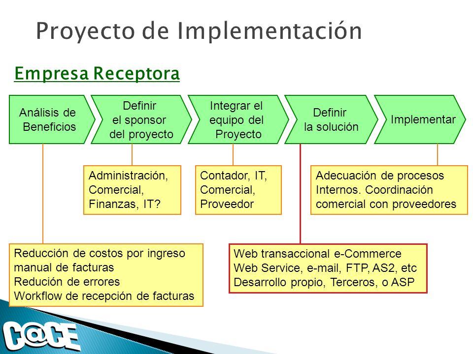 Empresa Receptora Análisis de Beneficios Definir el sponsor del proyecto Integrar el equipo del Proyecto Definir la solución Implementar Reducción de