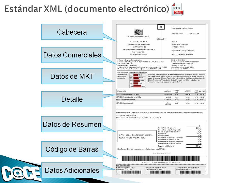 Estándar XML (documento electrónico) Cabecera Datos Comerciales Datos de MKT Detalle Datos de Resumen Código de Barras Datos Adicionales