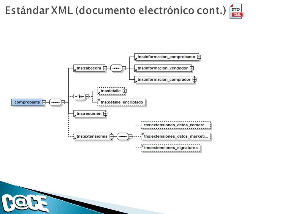 Estándar XML (documento electrónico cont.)