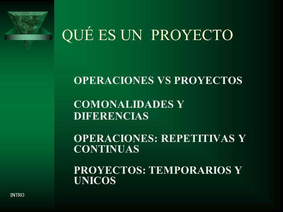 QUÉ ES UN PROYECTO OPERACIONES VS PROYECTOS COMONALIDADES Y DIFERENCIAS OPERACIONES: REPETITIVAS Y CONTINUAS PROYECTOS: TEMPORARIOS Y UNICOS INTRO