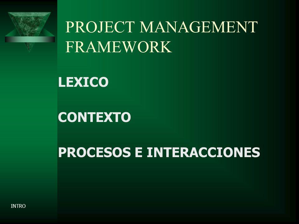 PROJECT MANAGEMENT FRAMEWORK LEXICO CONTEXTO PROCESOS E INTERACCIONES INTRO