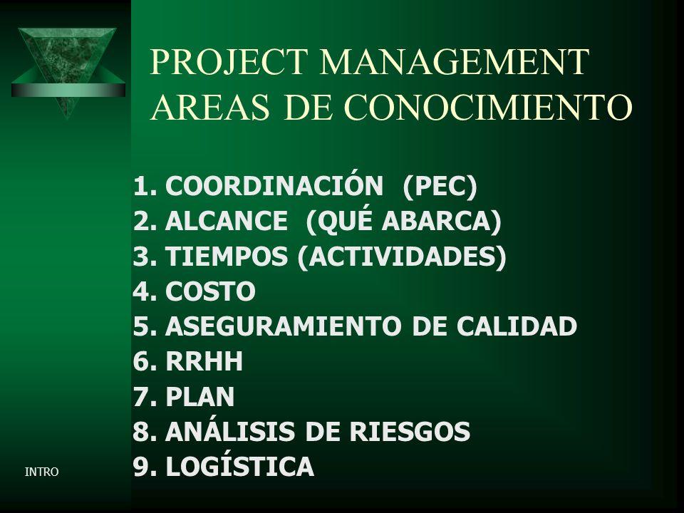 PROJECT MANAGEMENT AREAS DE CONOCIMIENTO 1. COORDINACIÓN (PEC) 2.