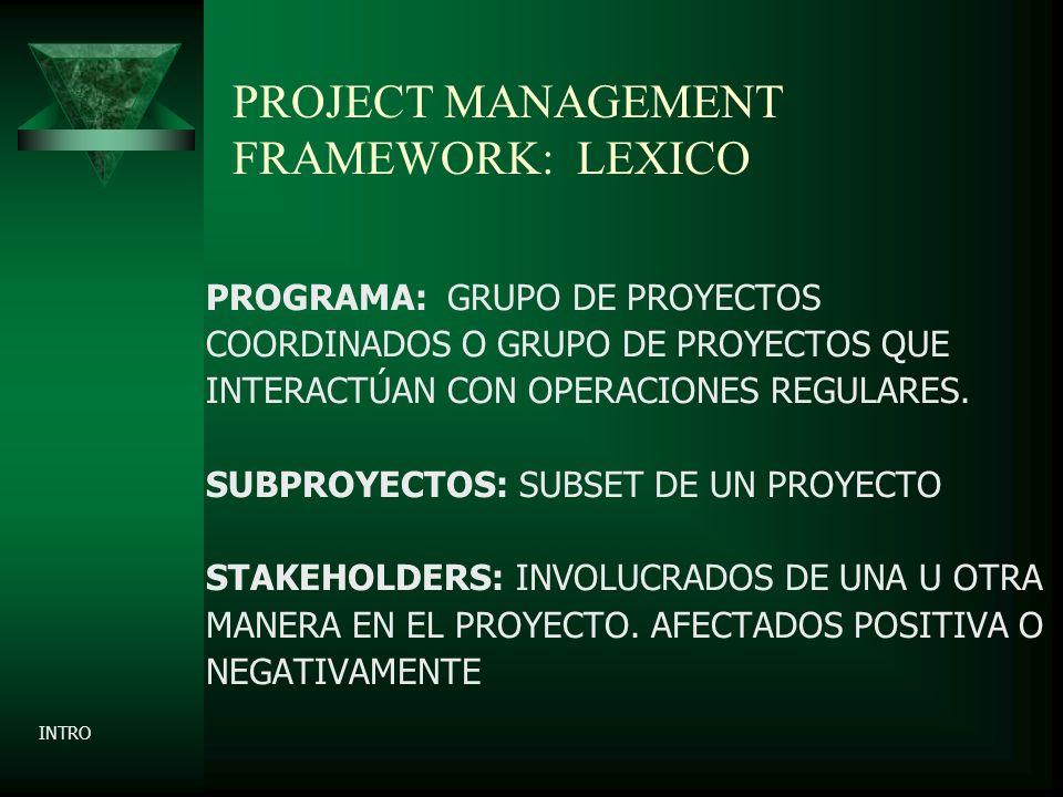 PROJECT MANAGEMENT FRAMEWORK: LEXICO PROGRAMA: GRUPO DE PROYECTOS COORDINADOS O GRUPO DE PROYECTOS QUE INTERACTÚAN CON OPERACIONES REGULARES.