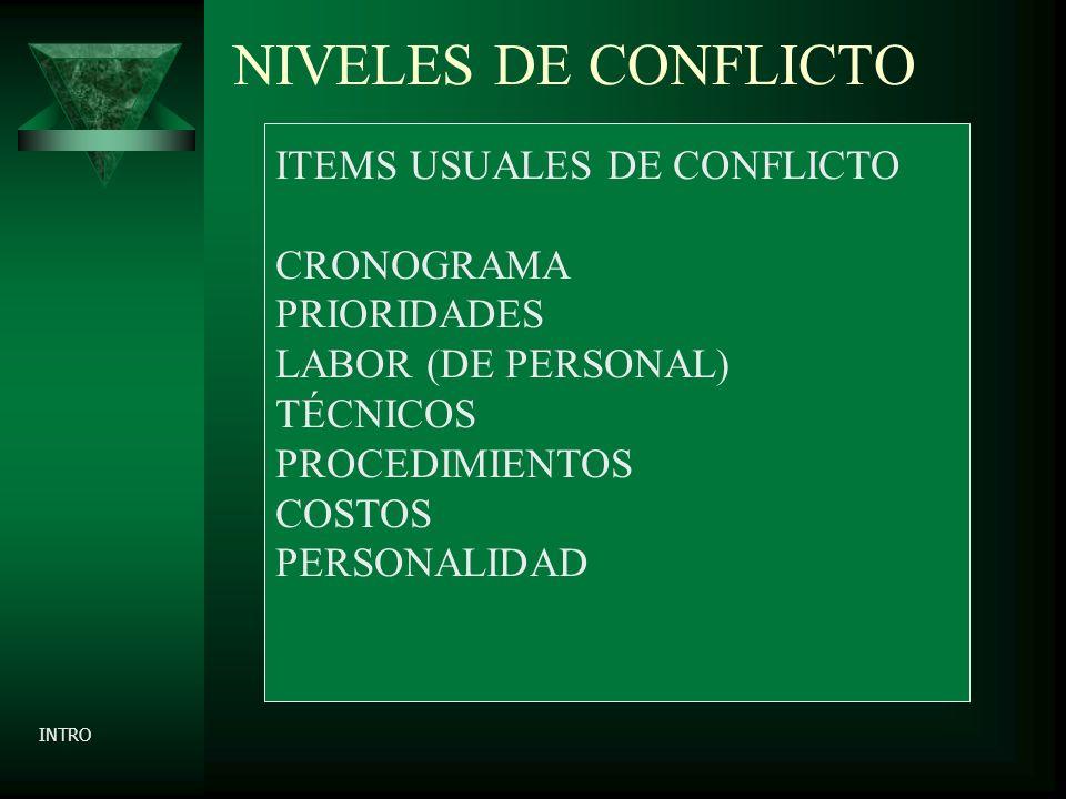 NIVELES DE CONFLICTO INTRO ITEMS USUALES DE CONFLICTO CRONOGRAMA PRIORIDADES LABOR (DE PERSONAL) TÉCNICOS PROCEDIMIENTOS COSTOS PERSONALIDAD
