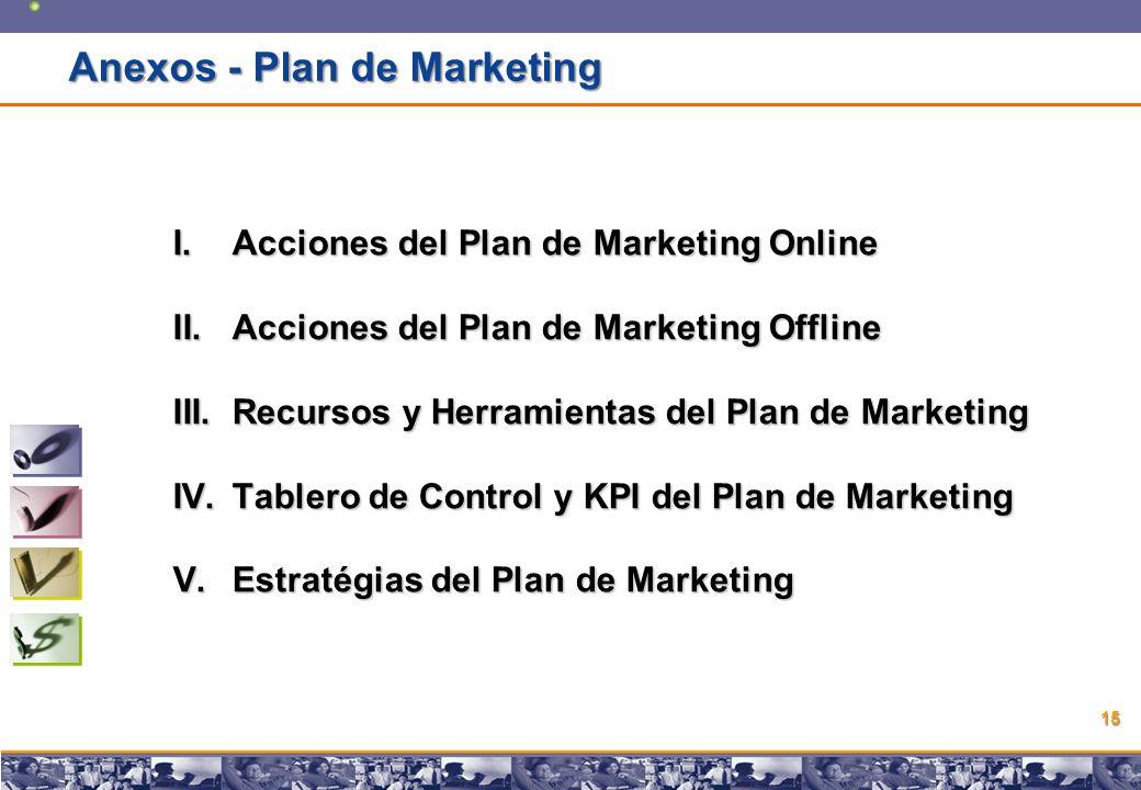 Copyright © 2008 Marcos Pueyrredon Copyright © 2008 Marcos Pueyrredon 15 I.Acciones del Plan de Marketing Online II.Acciones del Plan de Marketing Offline III.Recursos y Herramientas del Plan de Marketing IV.Tablero de Control y KPI del Plan de Marketing V.Estratégias del Plan de Marketing Anexos - Plan de Marketing