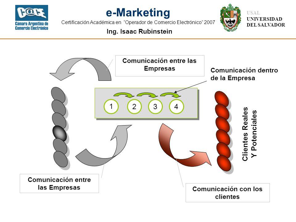 Ing. Isaac Rubinstein USAL UNIVERSIDAD DEL SALVADOR e-Marketing Certificación Académica en Operador de Comercio Electrónico 2007 Comunicación entre la
