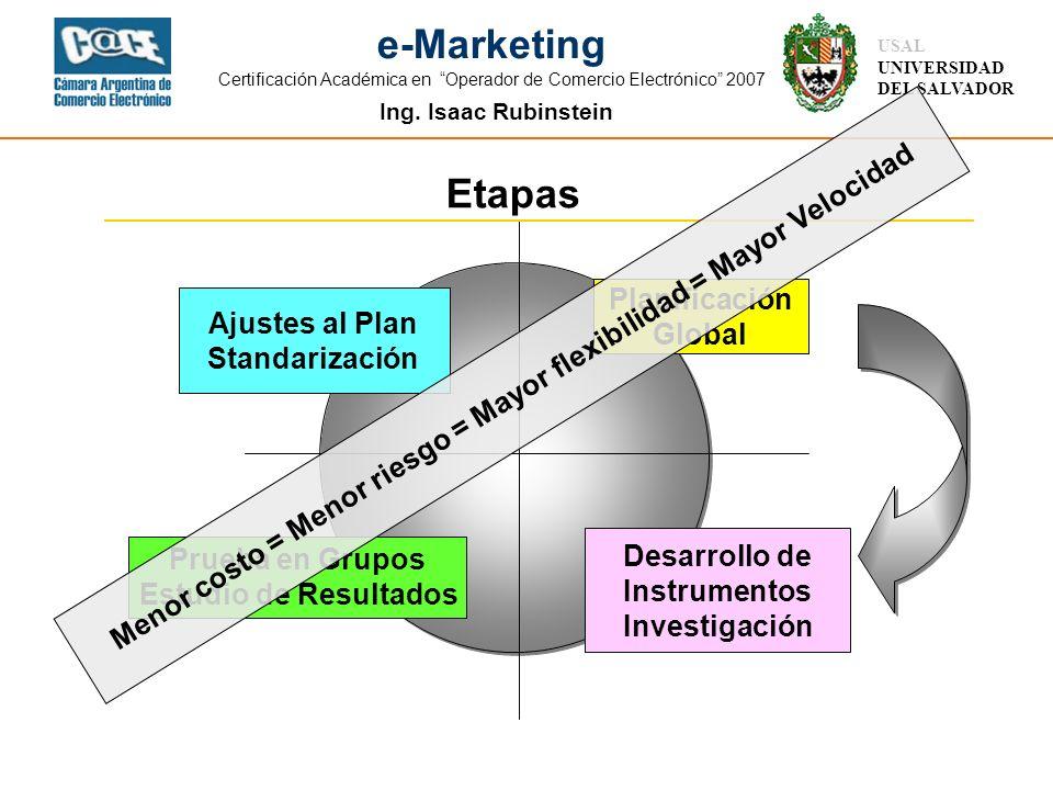 Ing. Isaac Rubinstein USAL UNIVERSIDAD DEL SALVADOR e-Marketing Certificación Académica en Operador de Comercio Electrónico 2007 Etapas Planificación