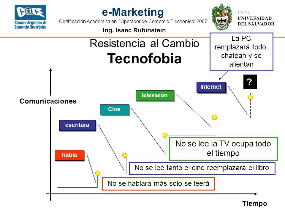 Ing. Isaac Rubinstein USAL UNIVERSIDAD DEL SALVADOR e-Marketing Certificación Académica en Operador de Comercio Electrónico 2007 Tiempo habla escritur