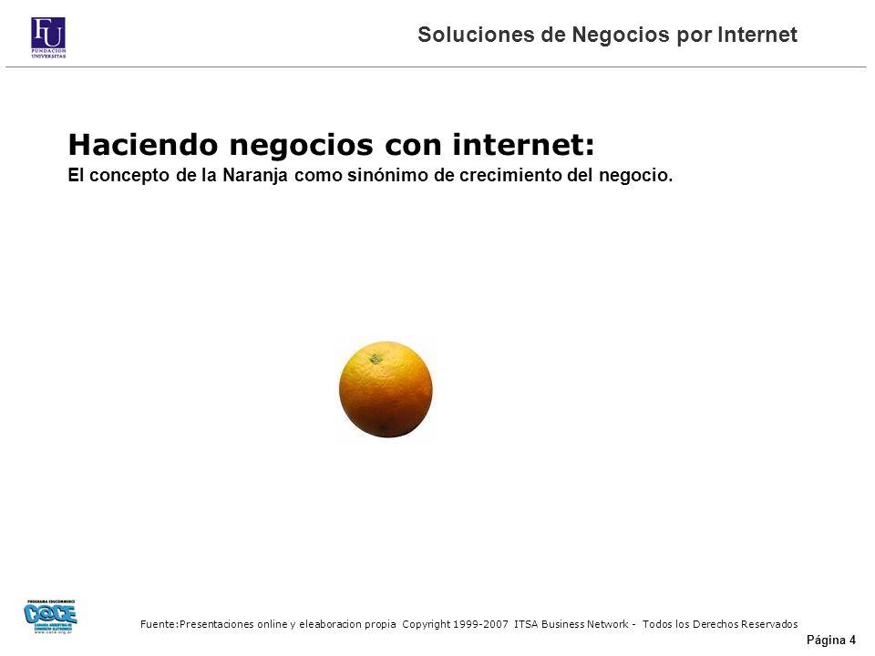 Fuente:Presentaciones online y eleaboracion propia Copyright 1999-2007 ITSA Business Network - Todos los Derechos Reservados Página 4 Haciendo negocios con internet: El concepto de la Naranja como sinónimo de crecimiento del negocio.