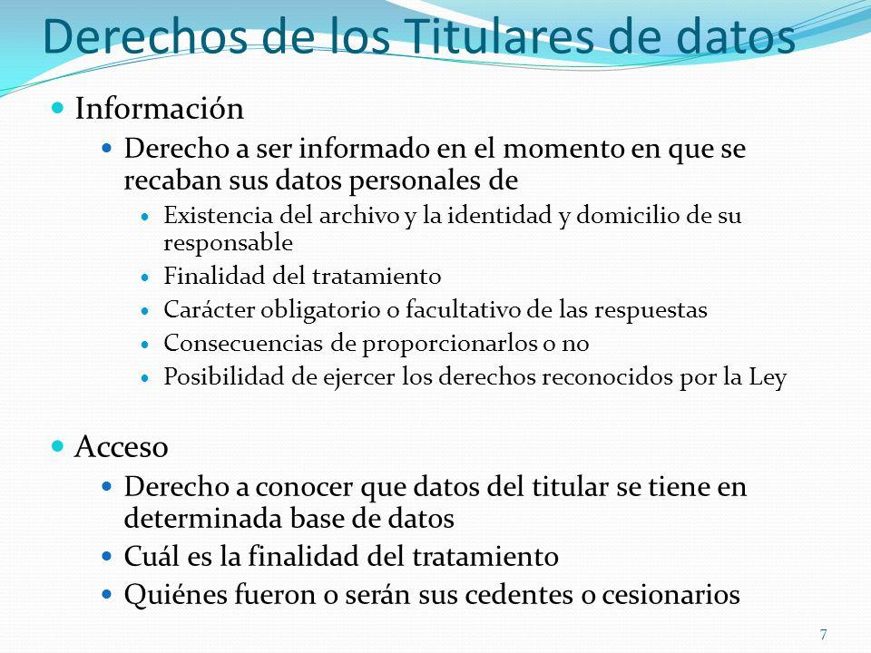 Derechos de los Titulares de datos Información Derecho a ser informado en el momento en que se recaban sus datos personales de Existencia del archivo