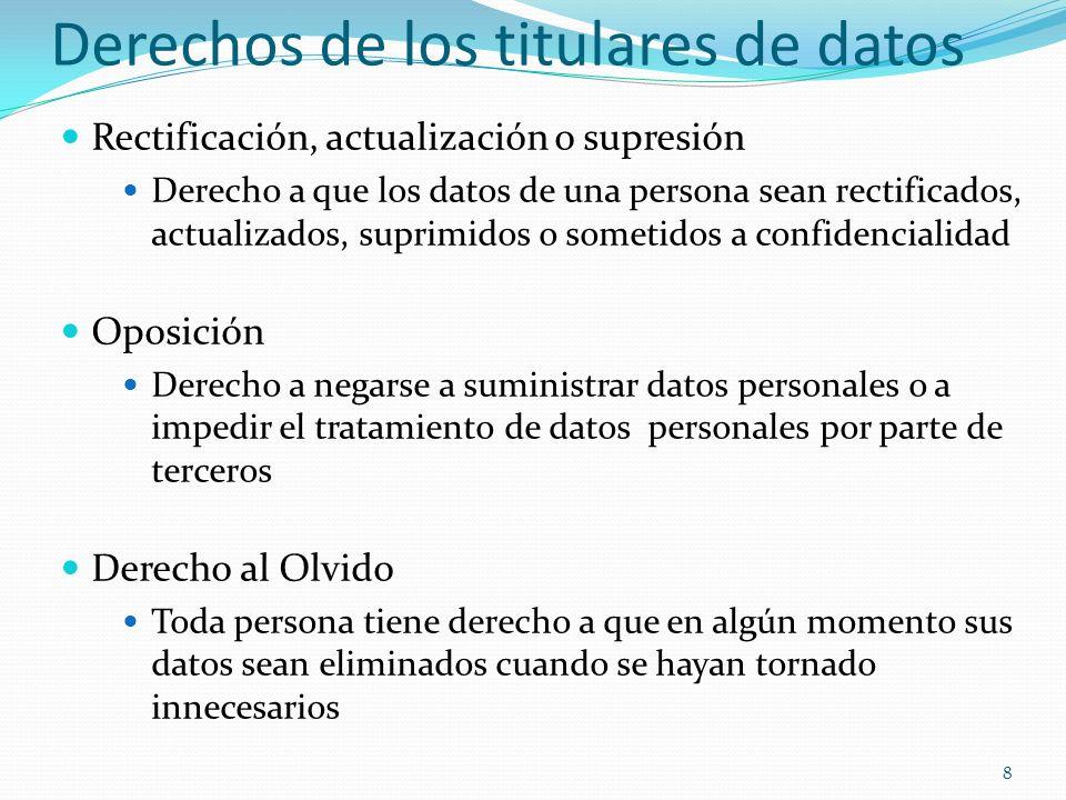 Derechos de los titulares de datos Rectificación, actualización o supresión Derecho a que los datos de una persona sean rectificados, actualizados, su