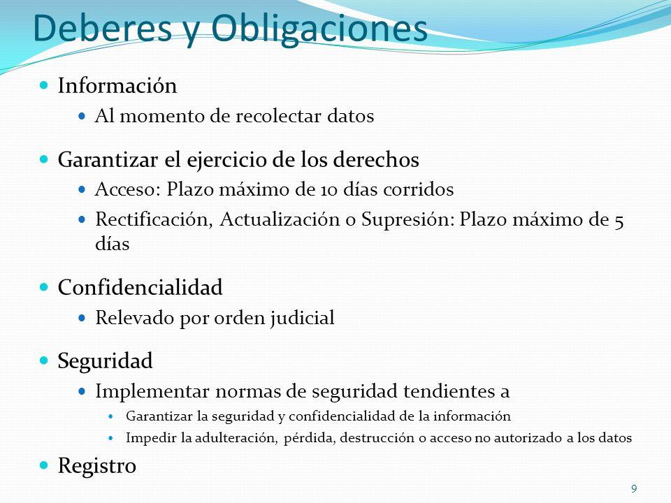 Deberes y Obligaciones Información Al momento de recolectar datos Garantizar el ejercicio de los derechos Acceso: Plazo máximo de 10 días corridos Rec