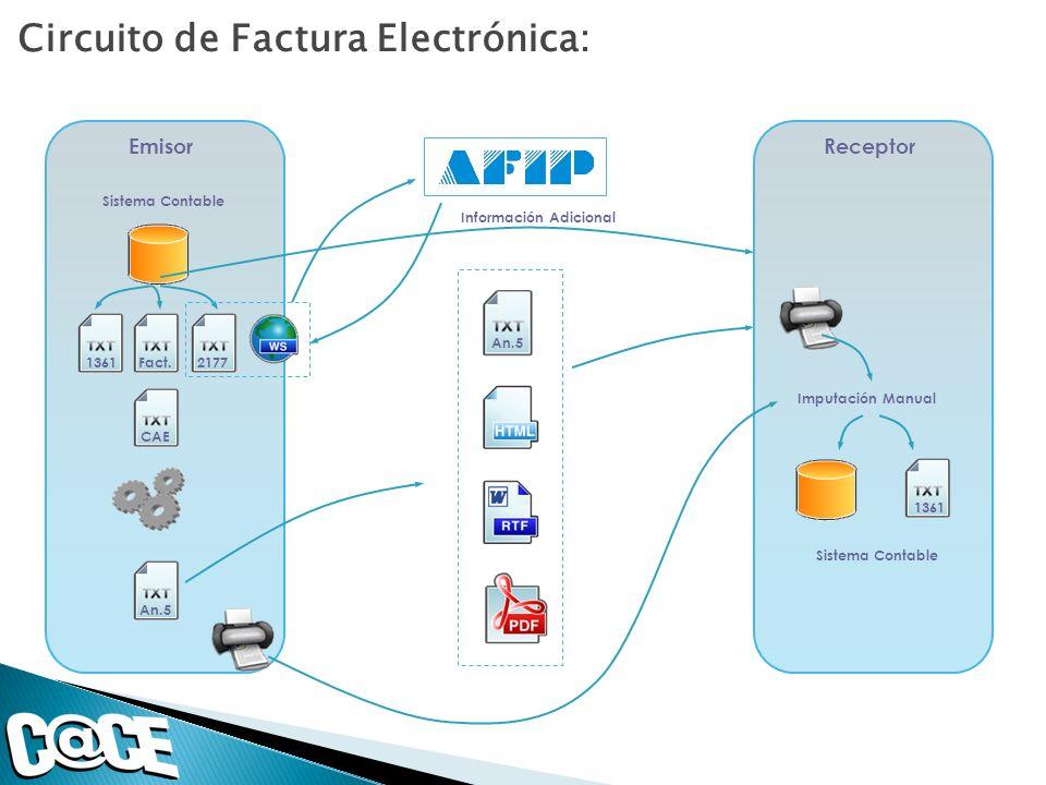 Circuito de Factura Electrónica: CAE Emisor An.5 Receptor An.5 1361 Sistema Contable Imputación Manual Sistema Contable 1361Fact.2177 Información Adicional