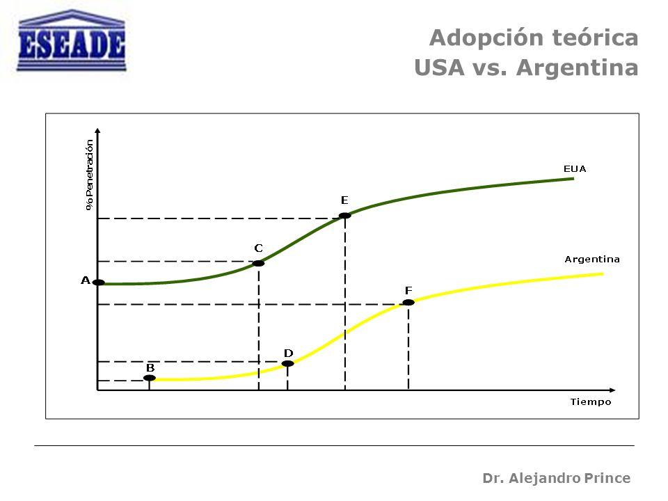 Dr. Alejandro Prince Adopción teórica USA vs. Argentina
