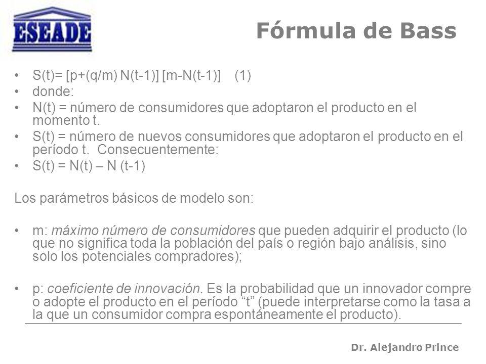 Dr. Alejandro Prince Fórmula de Bass S(t)= [p+(q/m) N(t-1)] [m-N(t-1)] (1) donde: N(t) = número de consumidores que adoptaron el producto en el moment
