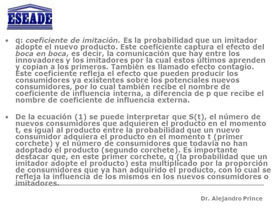 Dr. Alejandro Prince q: coeficiente de imitación.