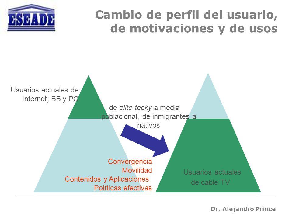 Dr. Alejandro Prince Usuarios actuales de Internet, BB y PC de elite tecky a media poblacional, de inmigrantes a nativos Usuarios actuales de cable TV