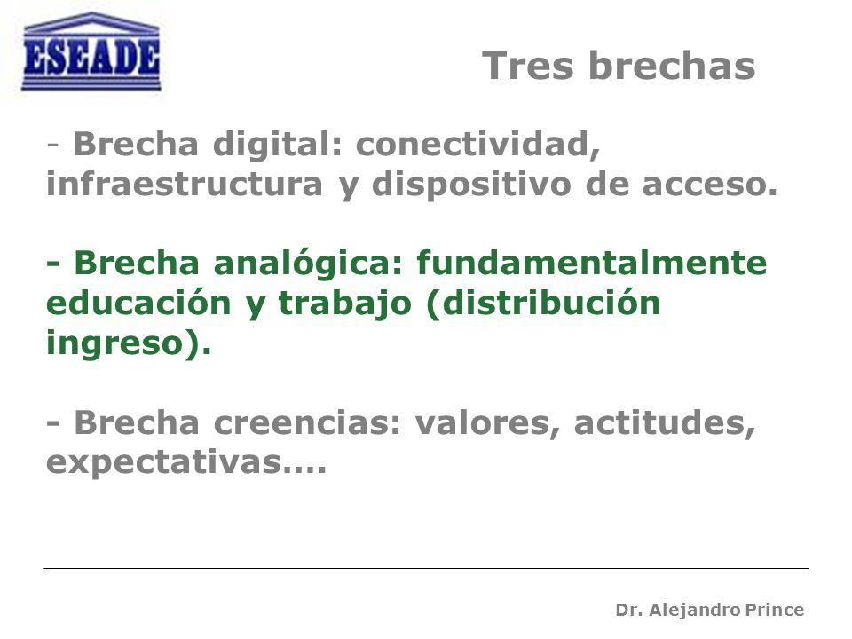 Dr. Alejandro Prince - Brecha digital: conectividad, infraestructura y dispositivo de acceso.