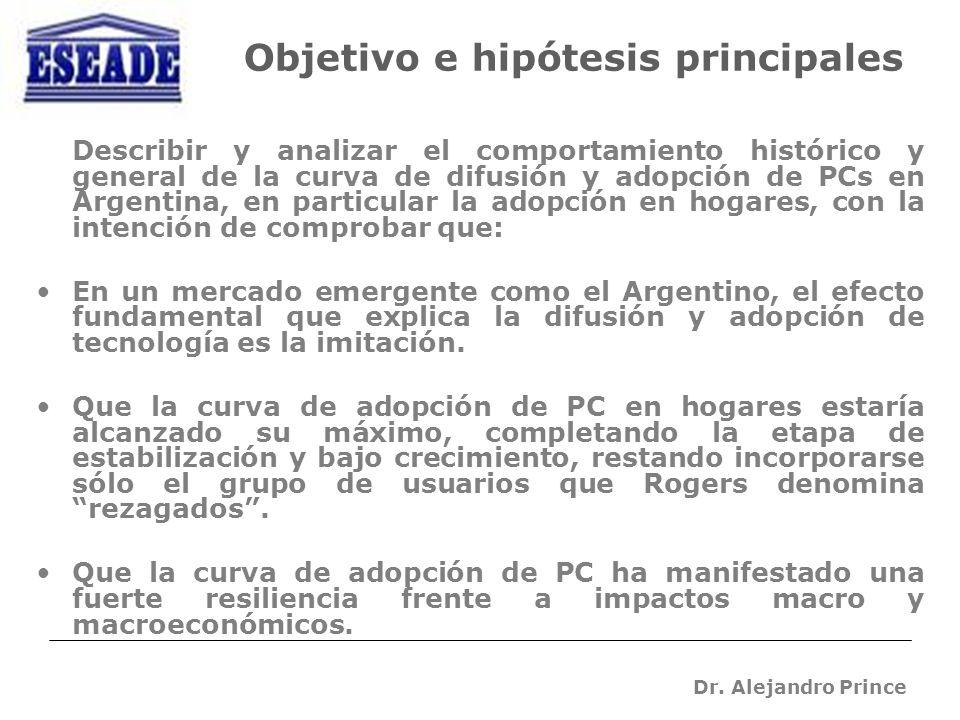 Dr. Alejandro Prince Objetivo e hipótesis principales Describir y analizar el comportamiento histórico y general de la curva de difusión y adopción de