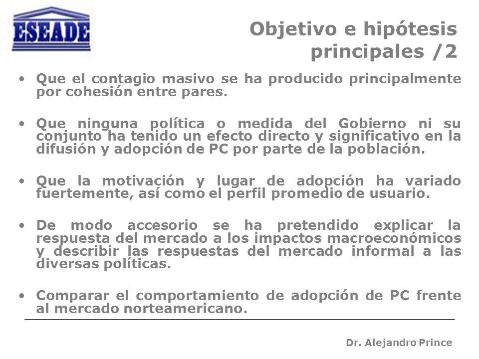Dr. Alejandro Prince Objetivo e hipótesis principales /2 Que el contagio masivo se ha producido principalmente por cohesión entre pares. Que ninguna p