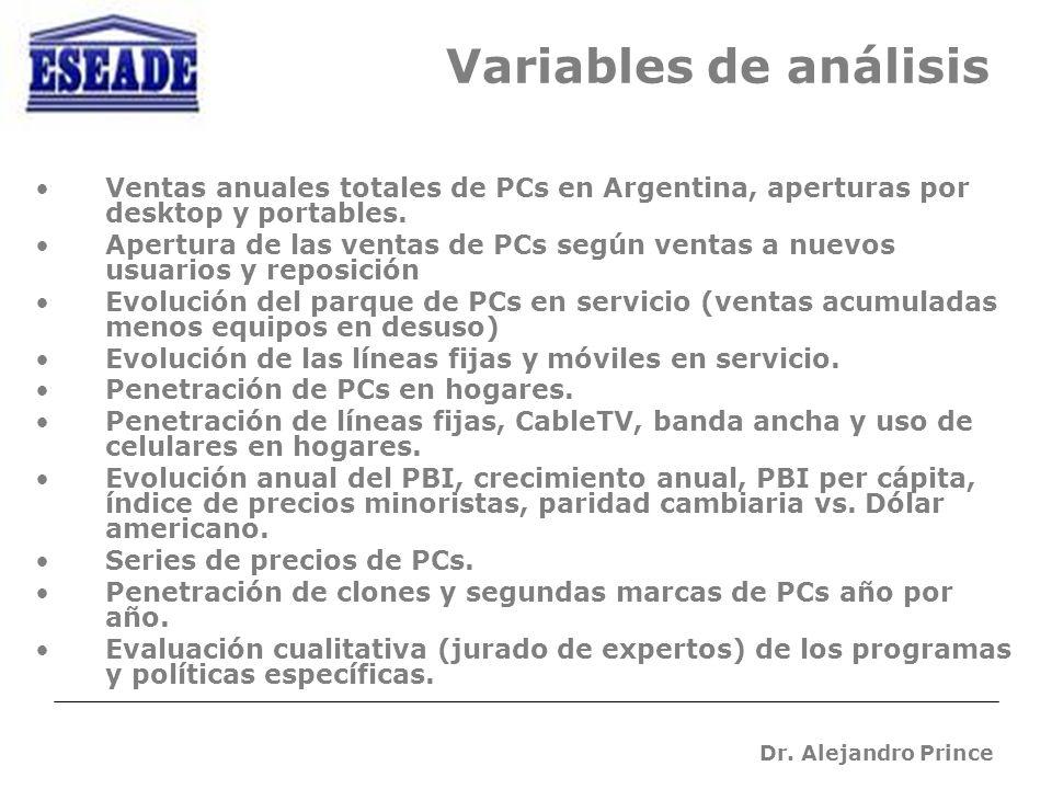 Dr. Alejandro Prince Variables de análisis Ventas anuales totales de PCs en Argentina, aperturas por desktop y portables. Apertura de las ventas de PC