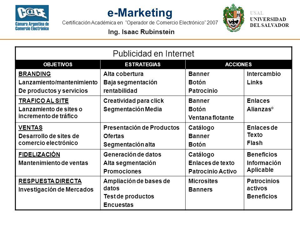 Ing. Isaac Rubinstein USAL UNIVERSIDAD DEL SALVADOR e-Marketing Certificación Académica en Operador de Comercio Electrónico 2007 Publicidad en Interne