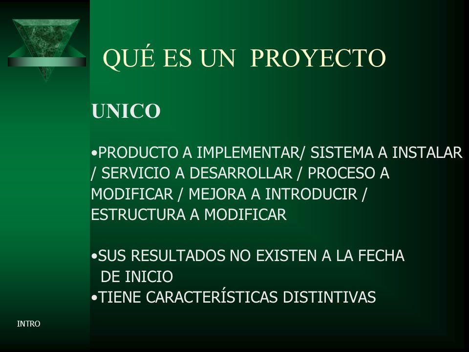 QUÉ ES UN PROYECTO UNICO PRODUCTO A IMPLEMENTAR/ SISTEMA A INSTALAR / SERVICIO A DESARROLLAR / PROCESO A MODIFICAR / MEJORA A INTRODUCIR / ESTRUCTURA A MODIFICAR SUS RESULTADOS NO EXISTEN A LA FECHA DE INICIO TIENE CARACTERÍSTICAS DISTINTIVAS INTRO