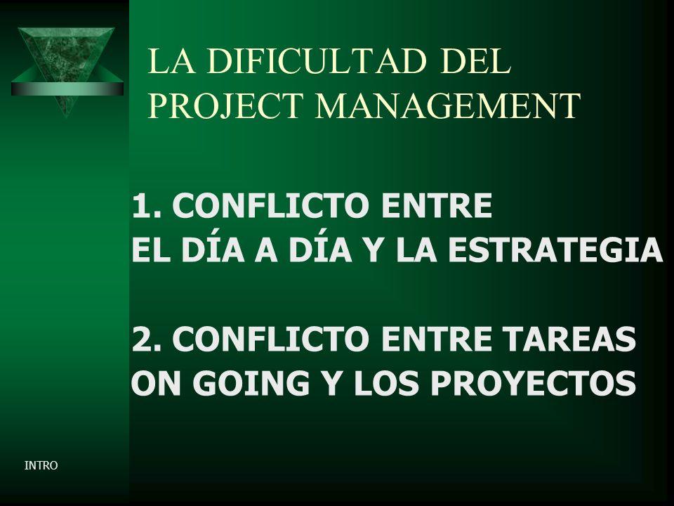 LA DIFICULTAD DEL PROJECT MANAGEMENT 1. CONFLICTO ENTRE EL DÍA A DÍA Y LA ESTRATEGIA 2.