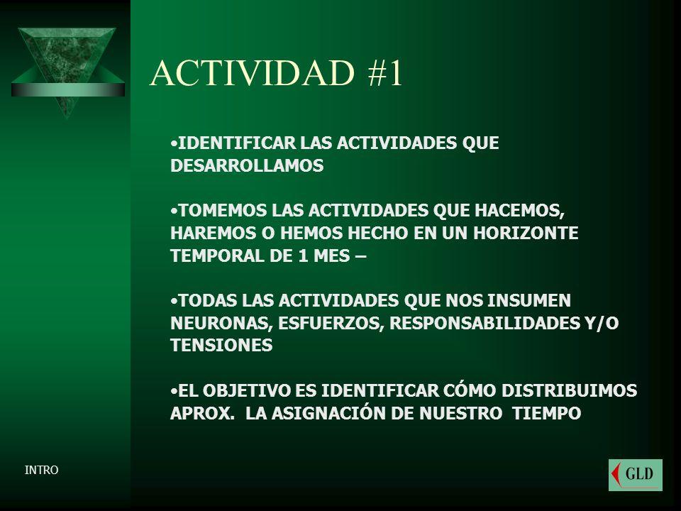 ACTIVIDAD #1 IDENTIFICAR LAS ACTIVIDADES QUE DESARROLLAMOS TOMEMOS LAS ACTIVIDADES QUE HACEMOS, HAREMOS O HEMOS HECHO EN UN HORIZONTE TEMPORAL DE 1 MES – TODAS LAS ACTIVIDADES QUE NOS INSUMEN NEURONAS, ESFUERZOS, RESPONSABILIDADES Y/O TENSIONES EL OBJETIVO ES IDENTIFICAR CÓMO DISTRIBUIMOS APROX.