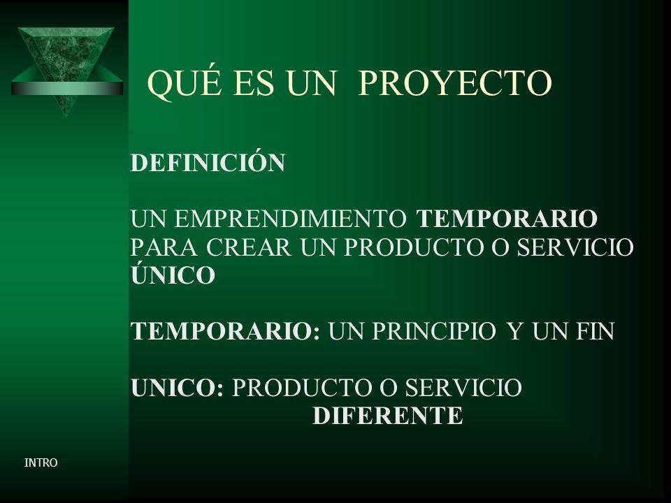 PROJECT MANAGEMENT EL PROYECTO Y CADA PROCESO TIENE ESTA CURVA DE COMPLETITUD INTRO