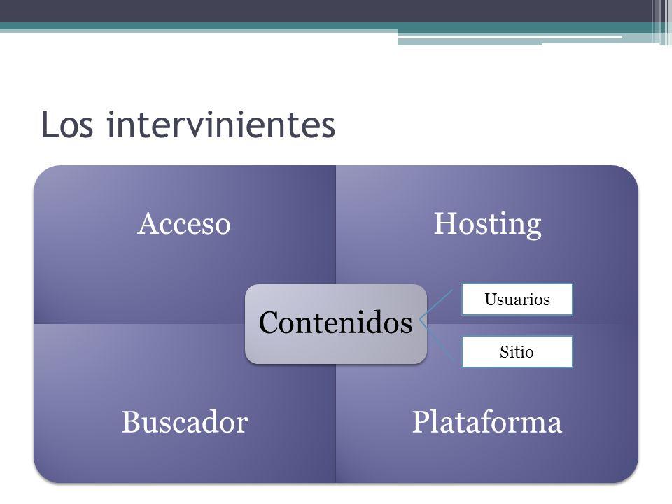 Los intervinientes AccesoHosting Buscador Plataforma Contenidos Usuarios Sitio
