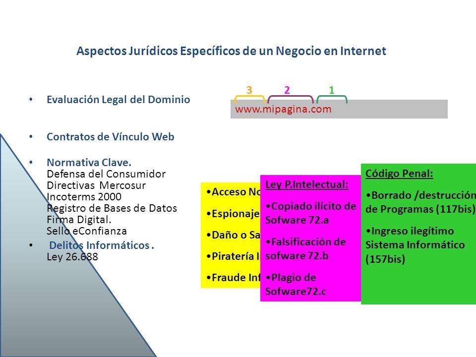 Aspectos Jurídicos Específicos de un Negocio en Internet Evaluación Legal del Dominio Contratos de Vínculo Web Normativa Clave. Defensa del Consumidor
