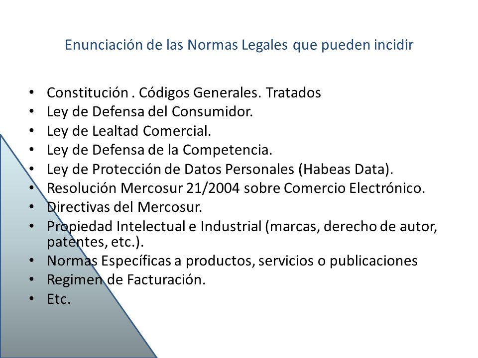 Enunciación de las Normas Legales que pueden incidir Constitución. Códigos Generales. Tratados Ley de Defensa del Consumidor. Ley de Lealtad Comercial