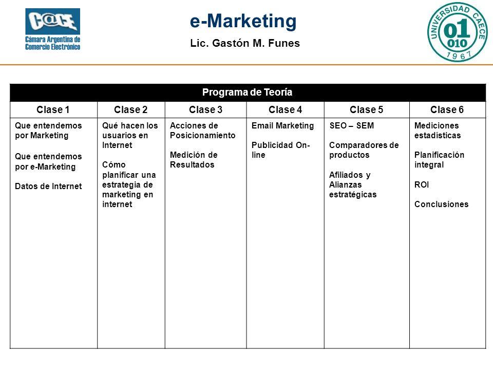 Lic. Gastón M. Funes e-Marketing Qué entendemos por Marketing