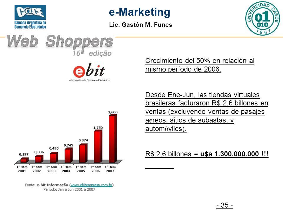 Lic. Gastón M. Funes e-Marketing - 35 - Crecimiento del 50% en relación al mismo período de 2006. Desde Ene-Jun, las tiendas virtuales brasileras fact