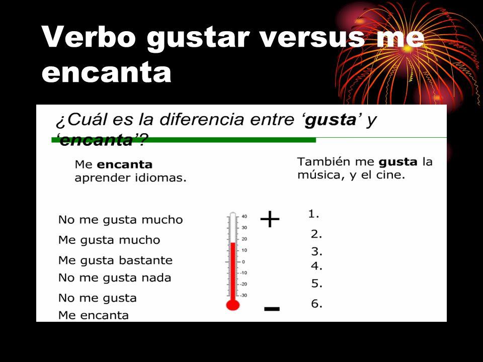 Review points Ana ¿ Te gusta bailar? Do you like to dance? Pedro: No, no me gusta bailar Ana: ¿ y a tí? Juan: A mí sí me gusta bailar. I do like to da