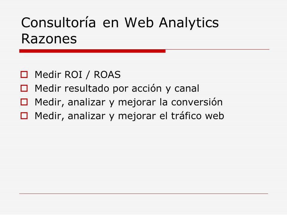 Consultoría en Web Analytics Razones Medir ROI / ROAS Medir resultado por acción y canal Medir, analizar y mejorar la conversión Medir, analizar y mejorar el tráfico web