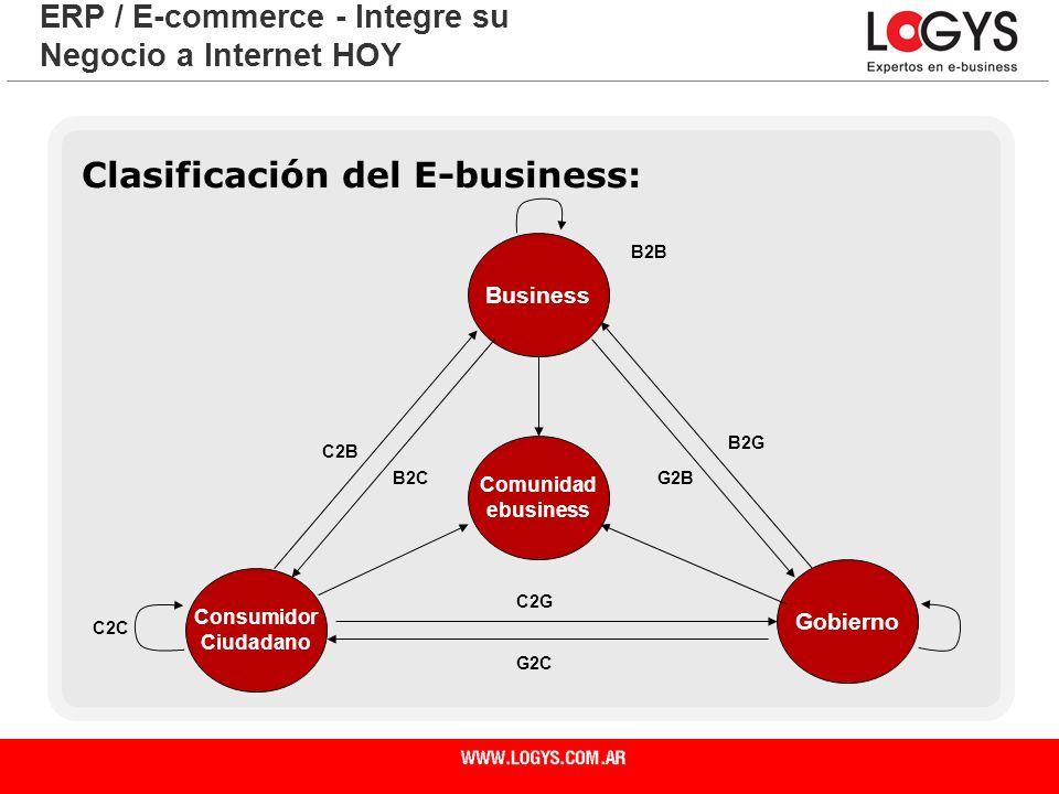 Página 17 Clasificación del E-business: ERP / E-commerce - Integre su Negocio a Internet HOY Consumidor Ciudadano Business Gobierno Comunidad ebusines