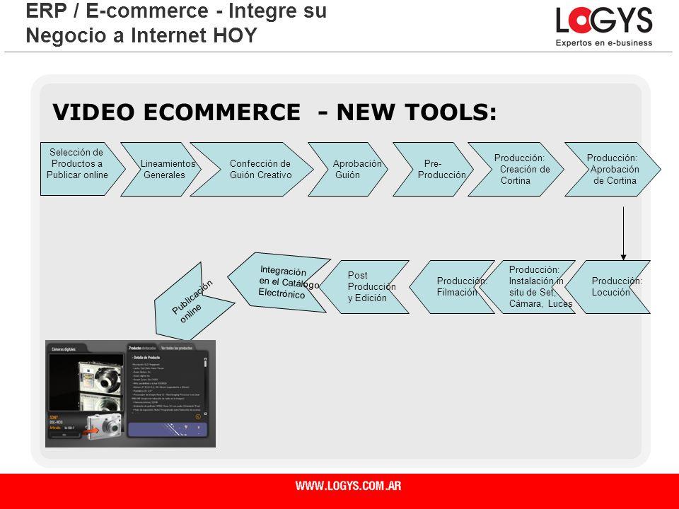 Página 18 ERP / E-commerce - Integre su Negocio a Internet HOY VIDEO ECOMMERCE - NEW TOOLS: Selección de Productos a Publicar online Confección de Gui