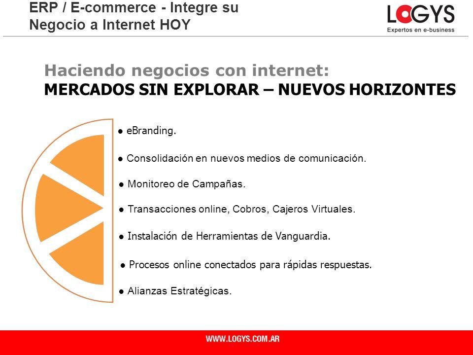 Página 17 Clasificación del E-business: ERP / E-commerce - Integre su Negocio a Internet HOY Consumidor Ciudadano Business Gobierno Comunidad ebusiness B2B B2G G2B C2B B2C C2G G2C C2C