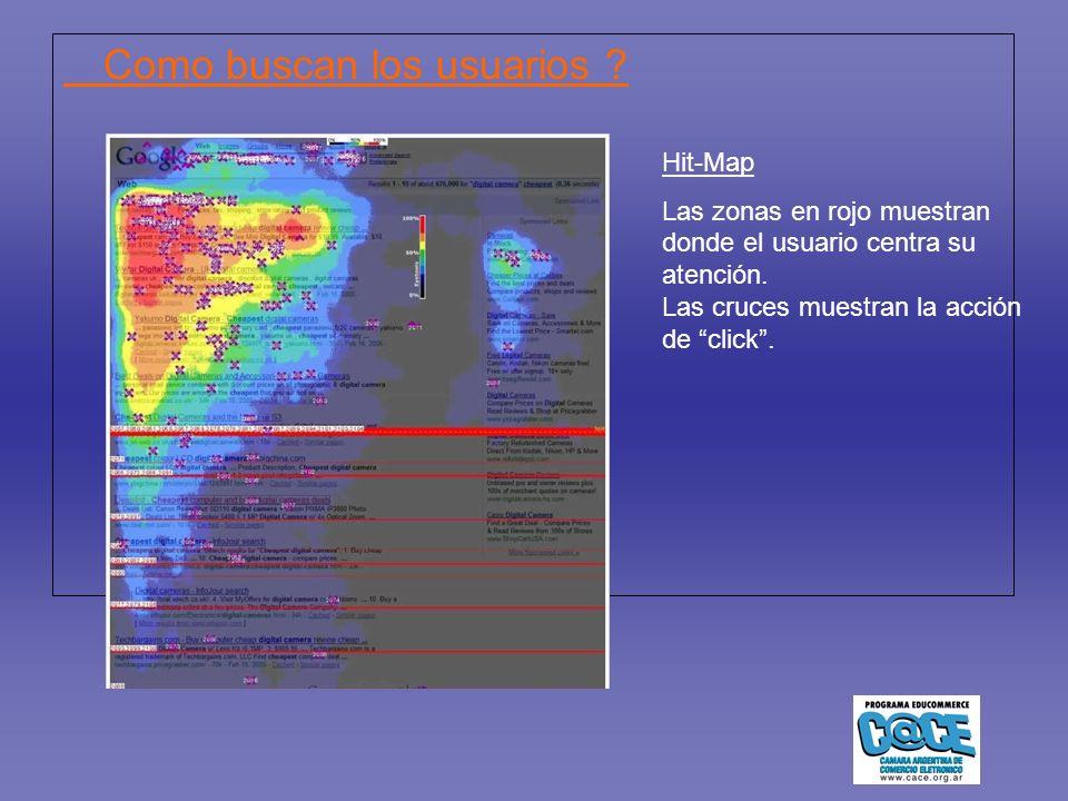 Como buscan los usuarios .Hit-Map Las zonas en rojo muestran donde el usuario centra su atención.