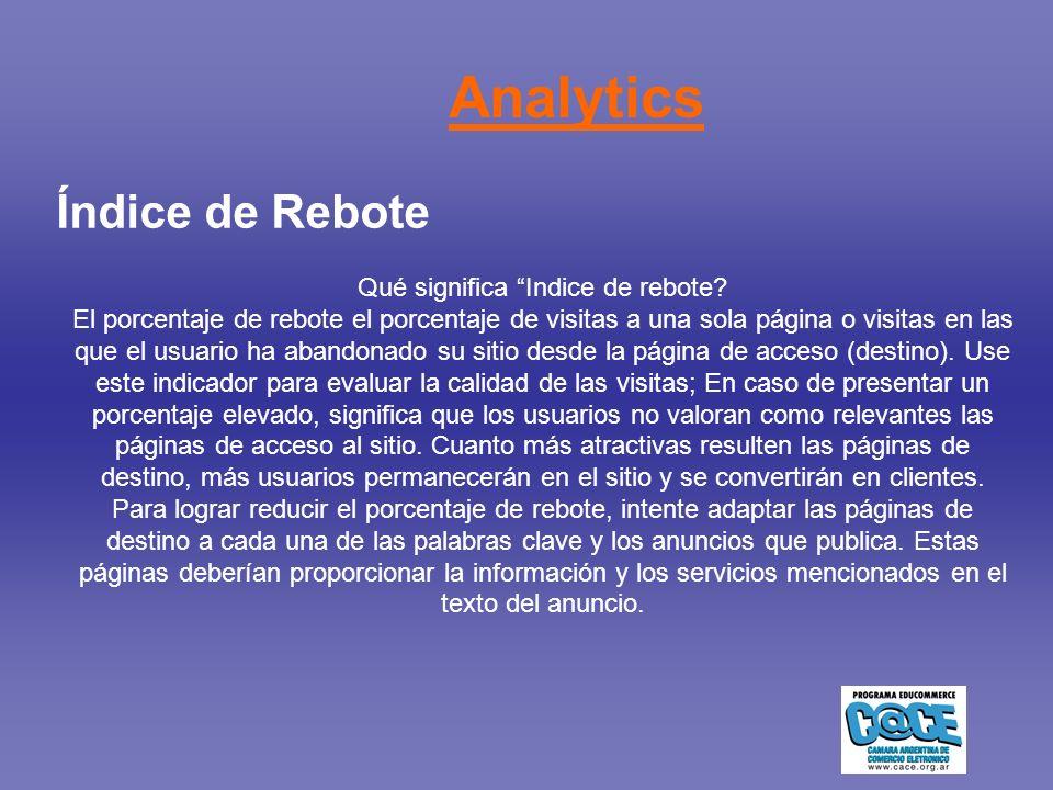 Índice de Rebote Qué significa Indice de rebote.