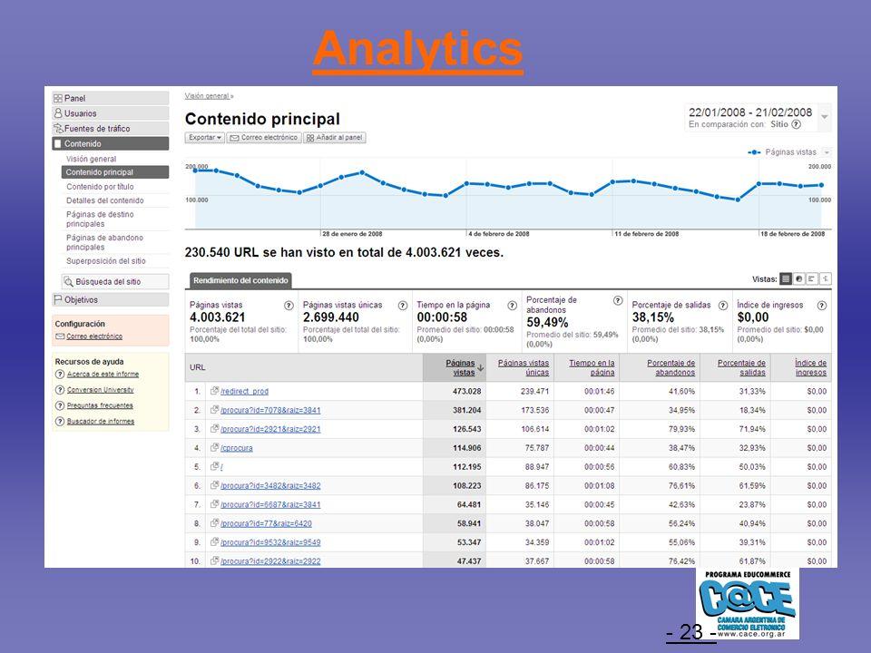- 23 - Analytics
