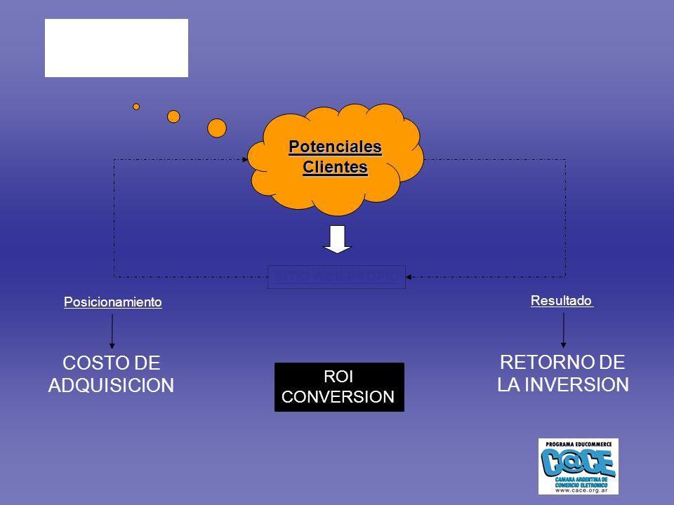 SITIO WEB PROPIO PotencialesClientes Posicionamiento Resultado COSTO DE ADQUISICION RETORNO DE LA INVERSION ROI CONVERSION