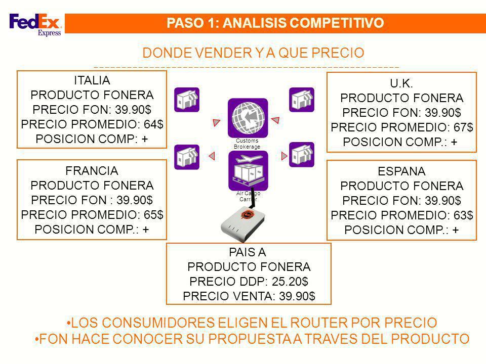 Air Cargo Carrier Customs Brokerage PAIS A PRODUCTO FONERA PRECIO DDP: 25.20$ PRECIO VENTA: 39.90$ FRANCIA PRODUCTO FONERA PRECIO FON : 39.90$ PRECIO