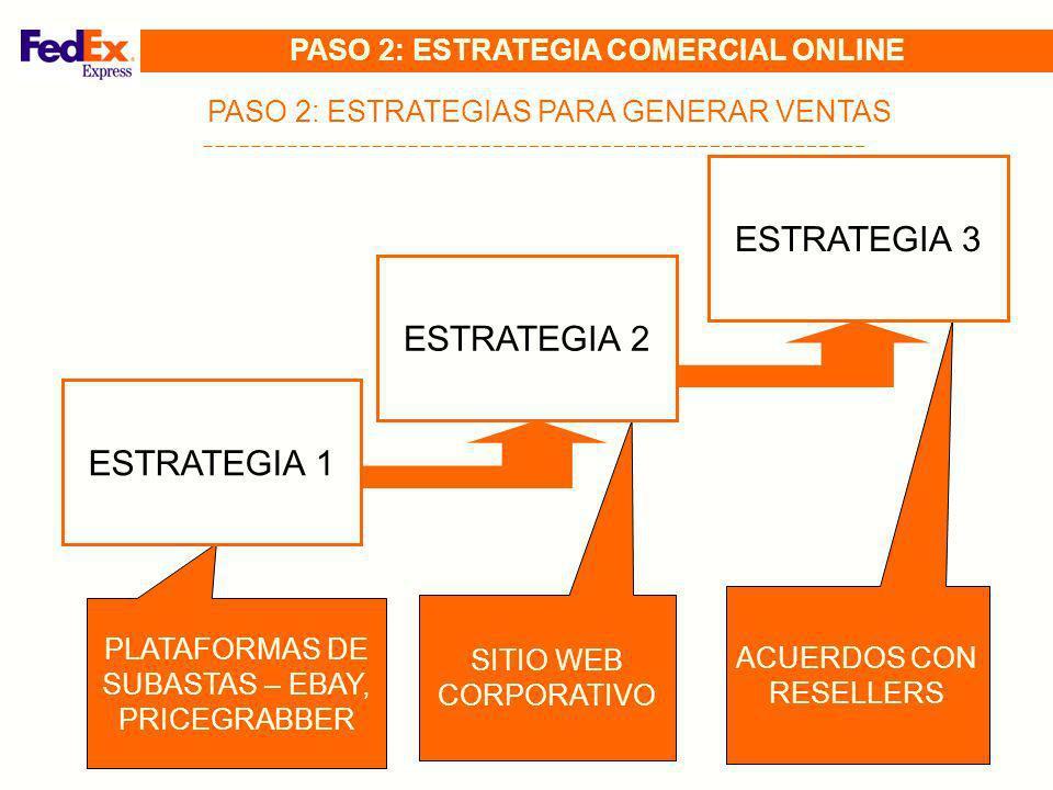 PASO 2: ESTRATEGIAS PARA GENERAR VENTAS PLATAFORMAS DE SUBASTAS – EBAY, PRICEGRABBER SITIO WEB CORPORATIVO ACUERDOS CON RESELLERS ESTRATEGIA 1 ESTRATE