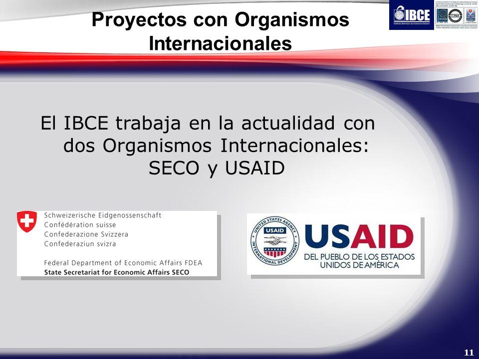 11 Proyectos con Organismos Internacionales El IBCE trabaja en la actualidad con dos Organismos Internacionales: SECO y USAID