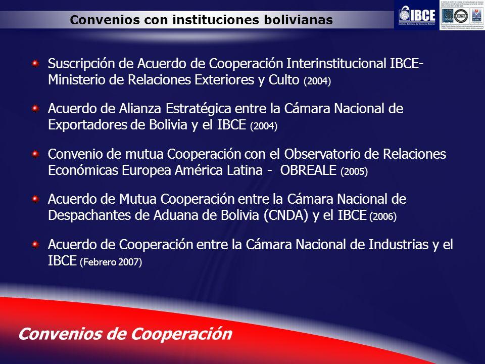 17 Convenios de Cooperación Convenios con instituciones bolivianas Suscripción de Acuerdo de Cooperación Interinstitucional IBCE- Ministerio de Relaci