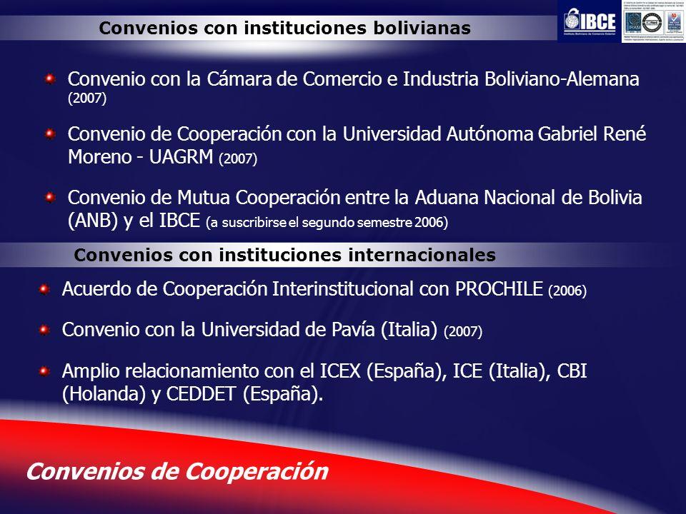 18 Convenios de Cooperación Convenios con instituciones bolivianas Convenio con la Cámara de Comercio e Industria Boliviano-Alemana (2007) Convenio de
