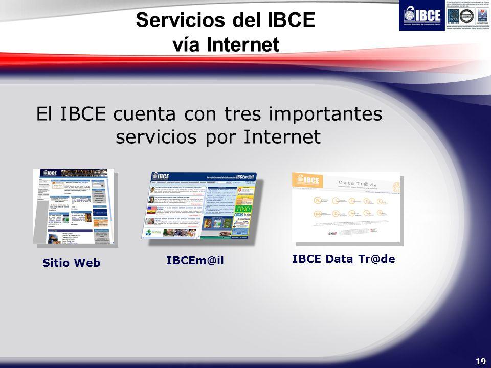 19 Servicios del IBCE vía Internet El IBCE cuenta con tres importantes servicios por Internet Sitio Web IBCEm@il IBCE Data Tr@de